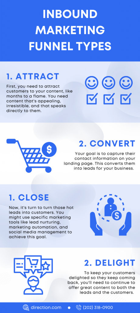 A Complete Guide to Your New Inbound Marketing Strategy 2