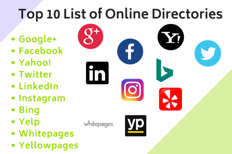 Use Online Directories to Improve Rankings
