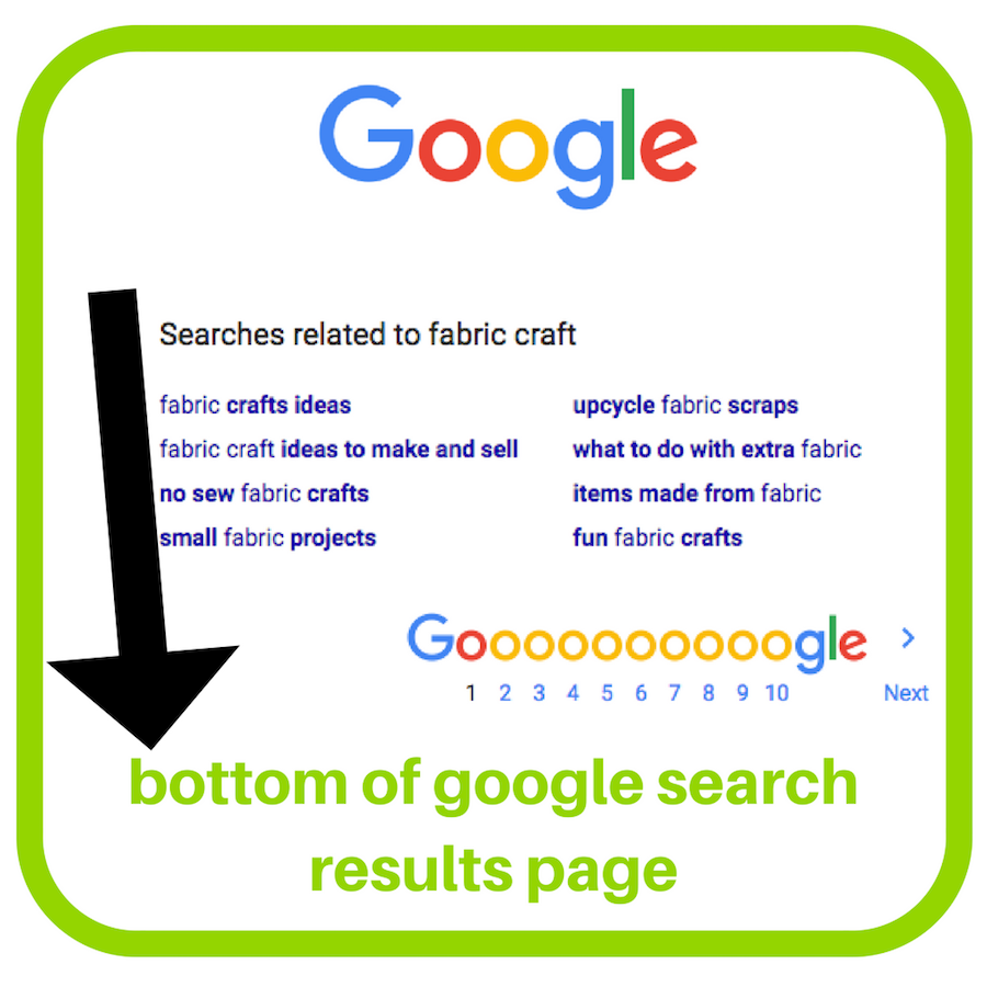 search-terms