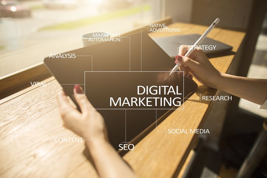 Cost-efficient Digital Marketing