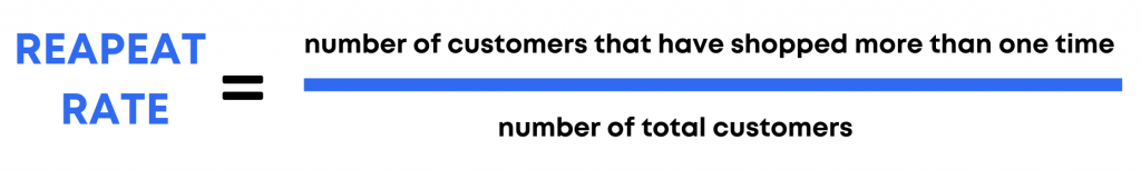 Do You Know the Lifetime Value of Your Customers? 1