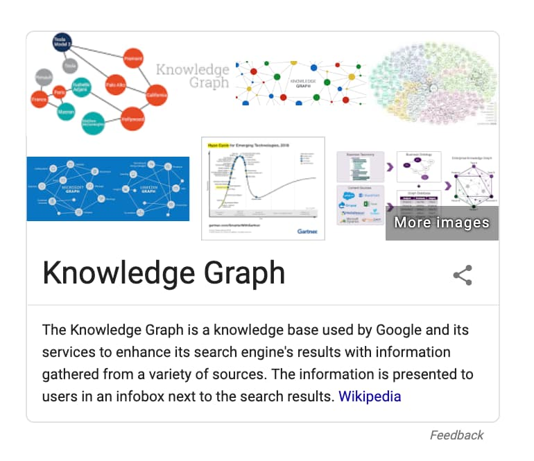 knowledge graph rich snippet example