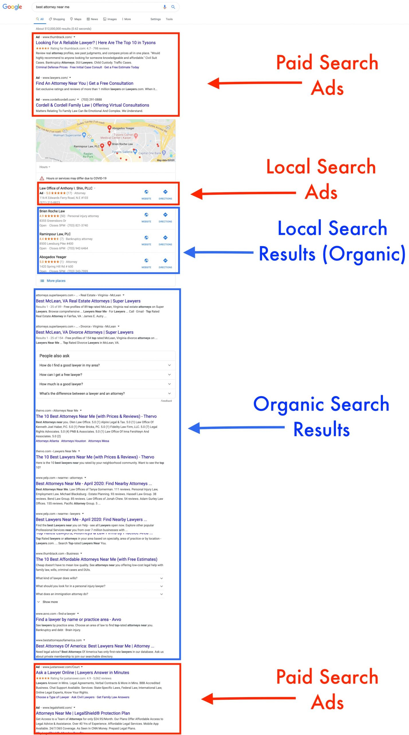 Organic vs Paid Search (Differences, Pros & Cons) 2