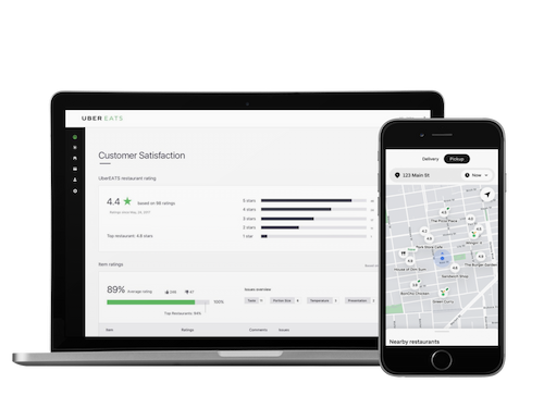 Uber Listings with Direction Local